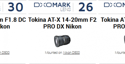 Best DX zoom lenses on the Nikon D500